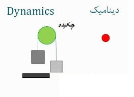 مجموعه روابط و فرمول های درس دینامیک رشته مکانیک به صورت خلاصه