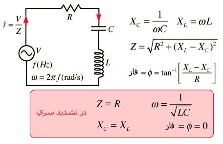 گزارش آزمایشگاه فیزیک 2 ( آزمایش بررسی مدار R-L-C )
